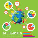 An infographics of the Earth Stock Image