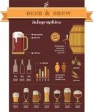 Infographics ed elementi della birra illustrazione vettoriale