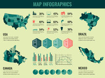 Infographics Elements set with collection Maps of America. USA, Canada, Brazil, Mexico infographics maps. Vector Stock Photos