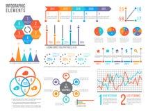 Infographics elements. Statistics chart, option flowchart and timeline. Diagram, budget graph. Business presentation vector illustration
