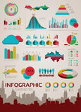 Infographics elements and statistics Royalty Free Stock Image