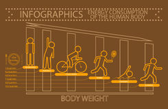 Infographics energy consumption of the human body Stock Images