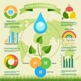 Infographics about environment or water resources. Creative infographics with multiple charts or diagrams about environment  vegetation or natural water Stock Photos