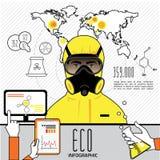 Infographics för fossila bränslenbransch, extraktion Arkivbild
