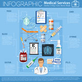 Infographics för medicinsk service Fotografering för Bildbyråer
