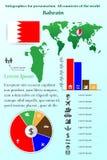 Infographics för presentation Alla länder av världen baikal stock illustrationer