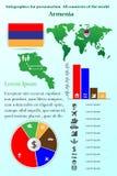 Infographics för presentation Alla länder av världen fåtöljer vektor illustrationer