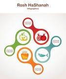 Infographics för Rosh Hashanah symboler judisk ferie stock illustrationer