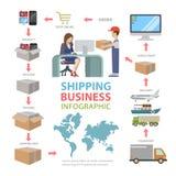 Infographics för sändningsleveransaffär: leverera gods shoppar packen Arkivfoto