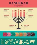 Infographics of famous symbols for the Jewish Holiday Hanukkah . hanukkah in hebrew Royalty Free Stock Photo