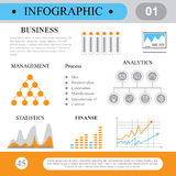 Infographics in flat style. Business processes and plan. The scheme for the management, graphs and tables. To demonstrate the working and learning process Royalty Free Stock Photo