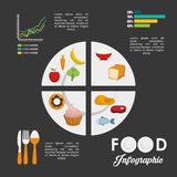 Infographics food design, vector illustration Stock Photography
