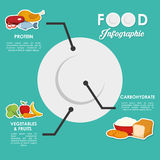 Infographics food design, vector illustration Royalty Free Stock Photo