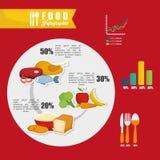 Infographics food design, vector illustration Stock Photo
