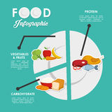 Infographics food design, vector illustration Royalty Free Stock Image