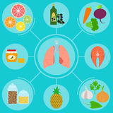 Infographics of food for healthy lungs. Infographics of food helpful for healthy lungs vector illustration