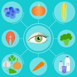 Infographics of food helpful for eyes Royalty Free Stock Photo