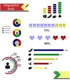 Infographics food Royalty Free Stock Photos