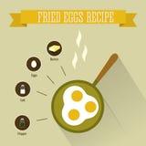 Infographics fritto del eggsrecipe Fotografia Stock Libera da Diritti