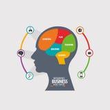 Infographics-Geschäft Lizenzfreie Stockfotografie