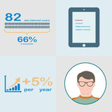 Infographics: growth of Internet users. Tablet, user, growth chart, the number of Internet users in flat style. Infographics: growth of Internet users. Tablet stock illustration