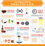 Infographics of healthy life. Illustration of infographics  healthy life Royalty Free Stock Photos