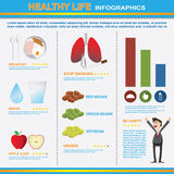 Infographics of healthy lifestyle Royalty Free Stock Photography