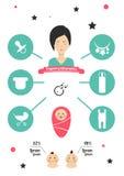 Infographics-Ikonen auf Schwangerschaft und Geburt Lizenzfreies Stockfoto