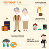 退休计划infographics元素的老夫妇人民 illus 图库摄影