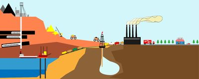 Infographics illustration of the production process stock illustration