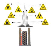 Infographics of the impact of harmful factories and chemical plants on the environment. The danger signs. Vector Royalty Free Stock Photos