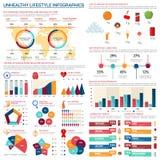 Infographics insalubre do vetor do estilo de vida da nutrição Fotografia de Stock