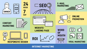 Infographics of  Internet Marketing with Feature icon ,Digital b Stock Images