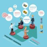 Infographics isométrico plano 3d del negocio de la propiedad de las propiedades inmobiliarias Fotografía de archivo
