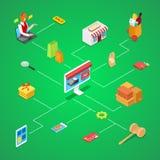 Infographics isometrico 3D di acquisto online illustrazione di stock