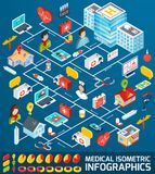Infographics isométrico médico Fotos de archivo libres de regalías
