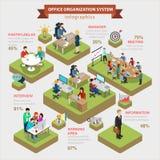 Infographics isométrico plano de la estructura de sistema de la organización de oficina Imágenes de archivo libres de regalías
