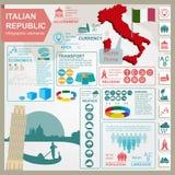 Infographics italien de République, données statistiques, vues Images libres de droits