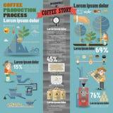infographics Kaffee Stockfotos
