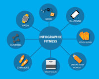 Infographics konditionvektor Arkivfoton