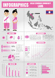 Infographics Laos Stockfoto