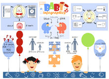Infographics from the life of newborns and preschoolers. Infographics and interesting facts from the life of newborns and preschoolers Stock Illustration