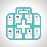 Infographics médico Foto de archivo libre de regalías