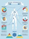Infographics médico do corpo humano Fotografia de Stock