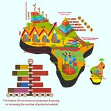 Infographics of the main socio-economic, demographic indicators. Infographics are depicted against the background of the African continent and the island of Royalty Free Stock Photography