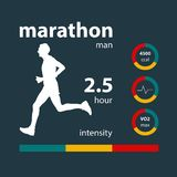 Infographics man running marathon. Calories, heart rate, oxygen, intensity Royalty Free Stock Photography