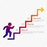 Infographics man walking on stairs. Vector infographic. Template for diagram, graph, presentation and round chart. Business startup idea concept with 3 options Stock Images