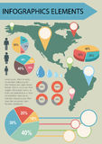 An infographics with a map Stock Photos