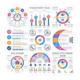 Infographics. Marketing graphs financial workflow diagram, bar chart. Statistic charts and number infocharts stock illustration