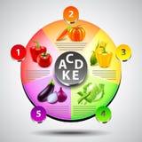 Infographics met regenboogdiagram en groenten royalty-vrije illustratie
